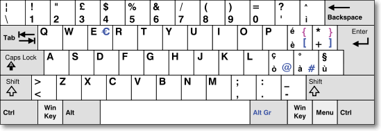 Typing the Backtick key on non-US Keyboards (1/4)