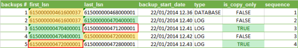 backupsets2